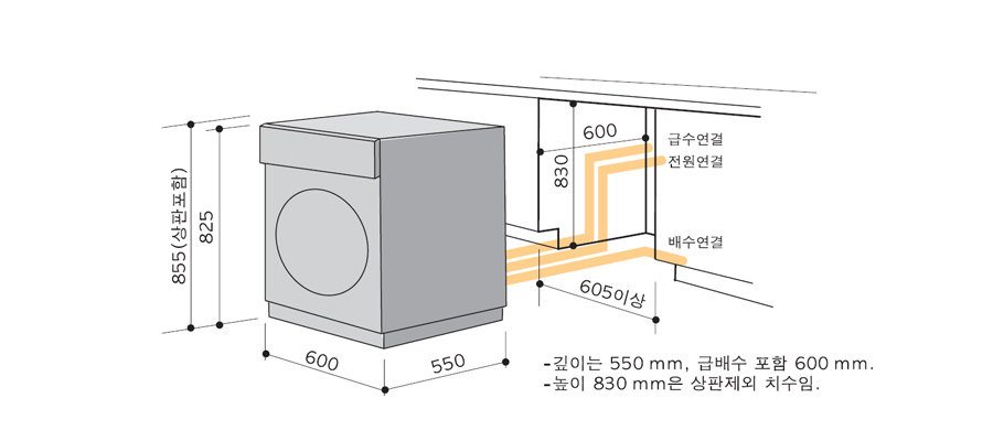 9 Kg 드럼세탁기F2996NCZD1